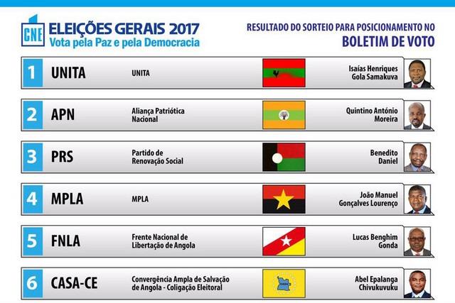 elections Angola 2017